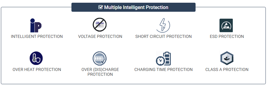 Multiple Intelligent Protection